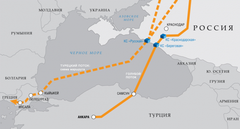 Gazprom - Turkish Stream