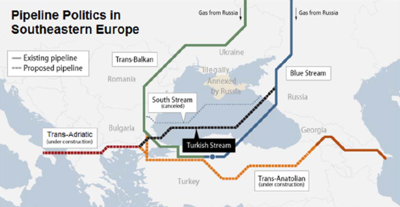 Pipeline Politics in Southeastern Europe (© Center for American Progress)